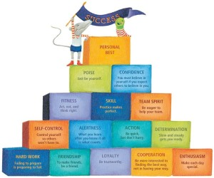 Coach Wooden's I&M Pyramid of Success